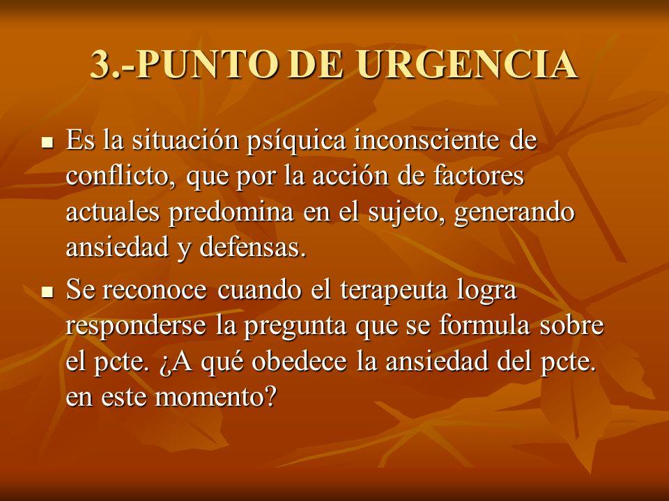 3.-PUNTO DE URGENCIA Es la situación psíquica inconsciente de conflicto, que por la acción de factores actuales predomina en el sujeto, generando ansi