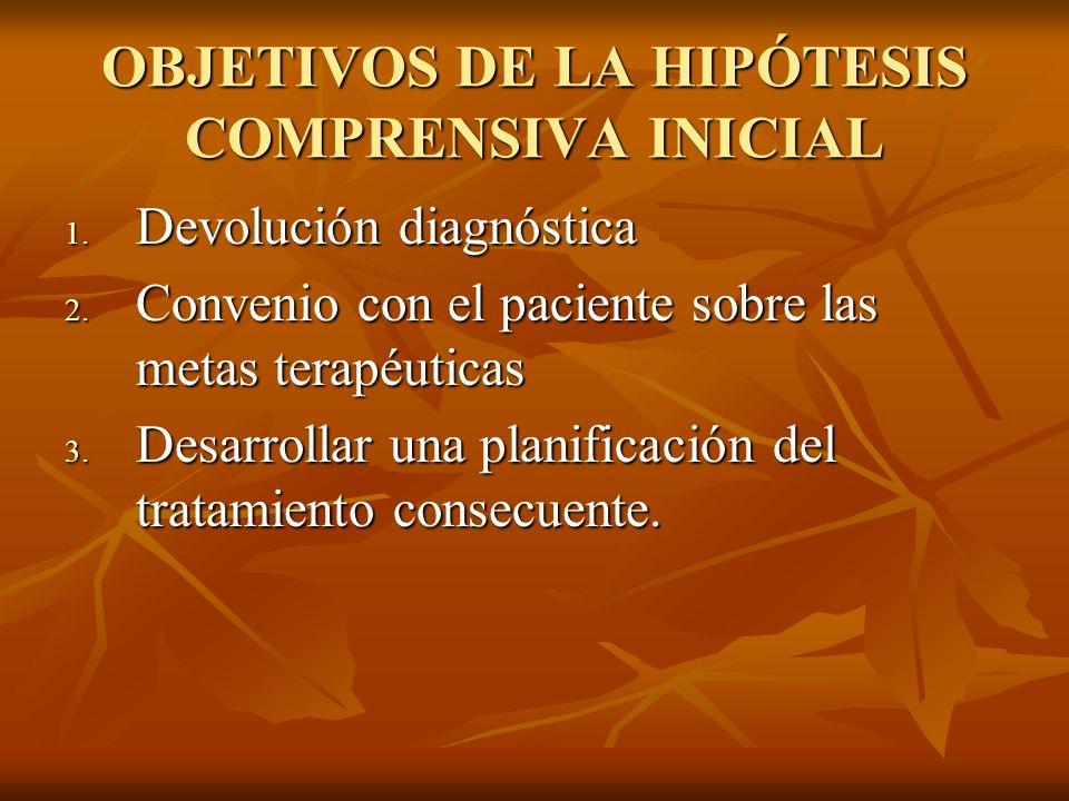 OBJETIVOS DE LA HIPÓTESIS COMPRENSIVA INICIAL 1. Devolución diagnóstica 2. Convenio con el paciente sobre las metas terapéuticas 3. Desarrollar una pl