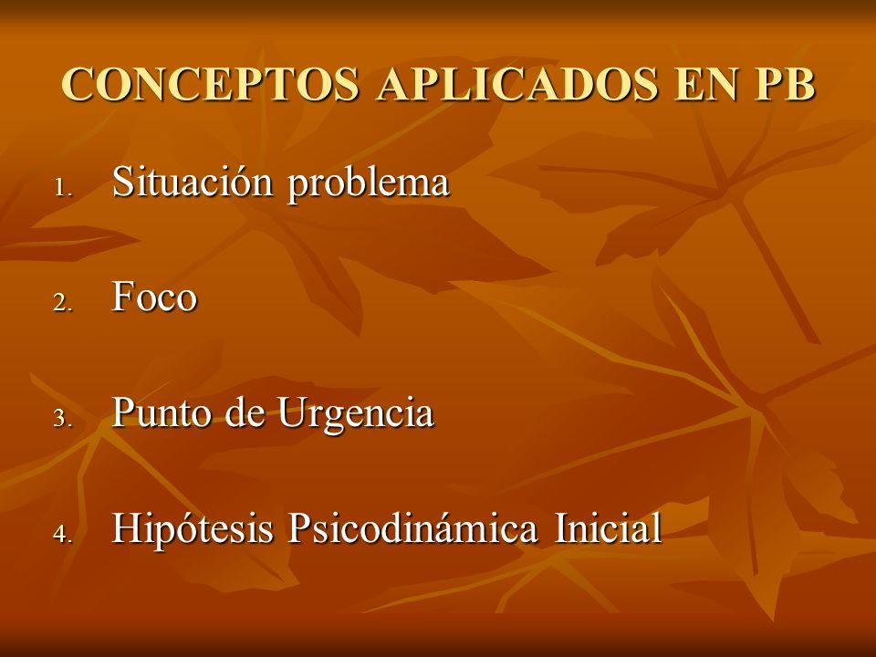 CONCEPTOS APLICADOS EN PB 1. Situación problema 2. Foco 3. Punto de Urgencia 4. Hipótesis Psicodinámica Inicial