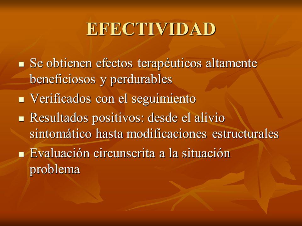 EFECTIVIDAD Se obtienen efectos terapéuticos altamente beneficiosos y perdurables Se obtienen efectos terapéuticos altamente beneficiosos y perdurable