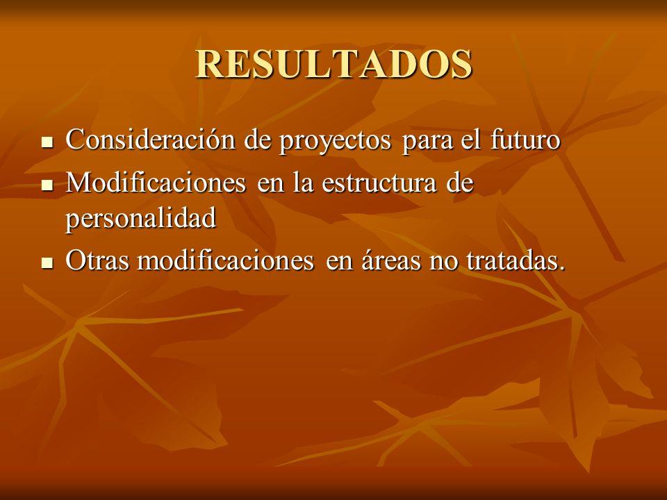 RESULTADOS Consideración de proyectos para el futuro Consideración de proyectos para el futuro Modificaciones en la estructura de personalidad Modific