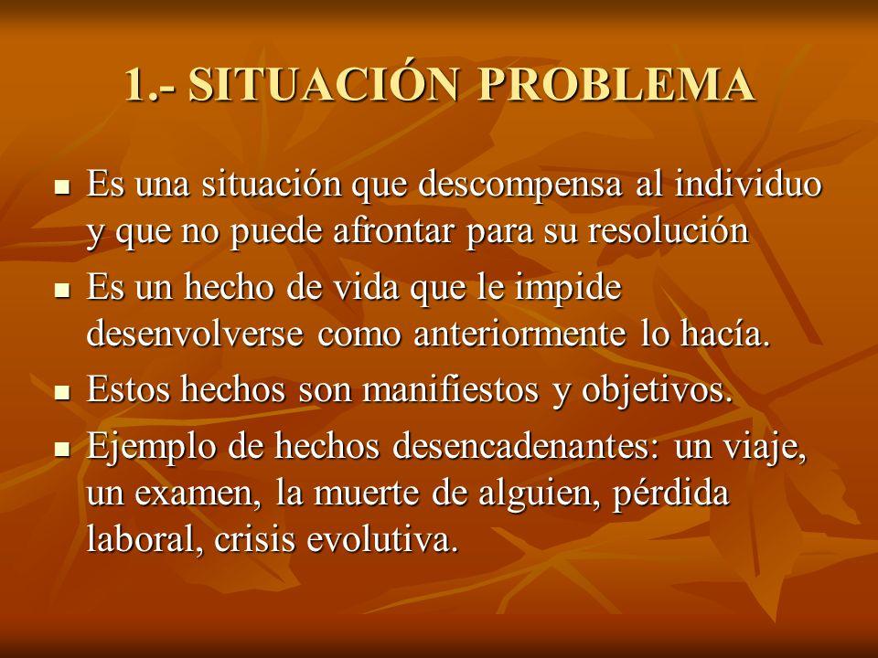 1.- SITUACIÓN PROBLEMA Es una situación que descompensa al individuo y que no puede afrontar para su resolución Es una situación que descompensa al in