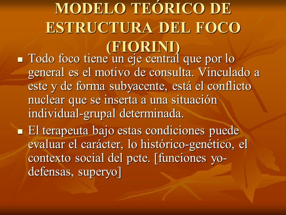 MODELO TEÓRICO DE ESTRUCTURA DEL FOCO (FIORINI) Todo foco tiene un eje central que por lo general es el motivo de consulta. Vinculado a este y de form