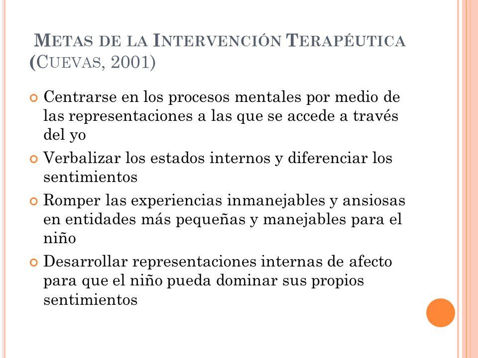M ETAS DE LA I NTERVENCIÓN T ERAPÉUTICA ( C UEVAS, 2001) Centrarse en los procesos mentales por medio de las representaciones a las que se accede a tr