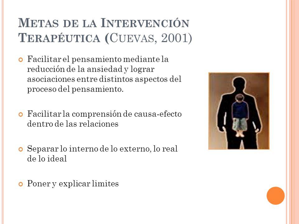 M ETAS DE LA I NTERVENCIÓN T ERAPÉUTICA ( C UEVAS, 2001) Facilitar el pensamiento mediante la reducción de la ansiedad y lograr asociaciones entre dis