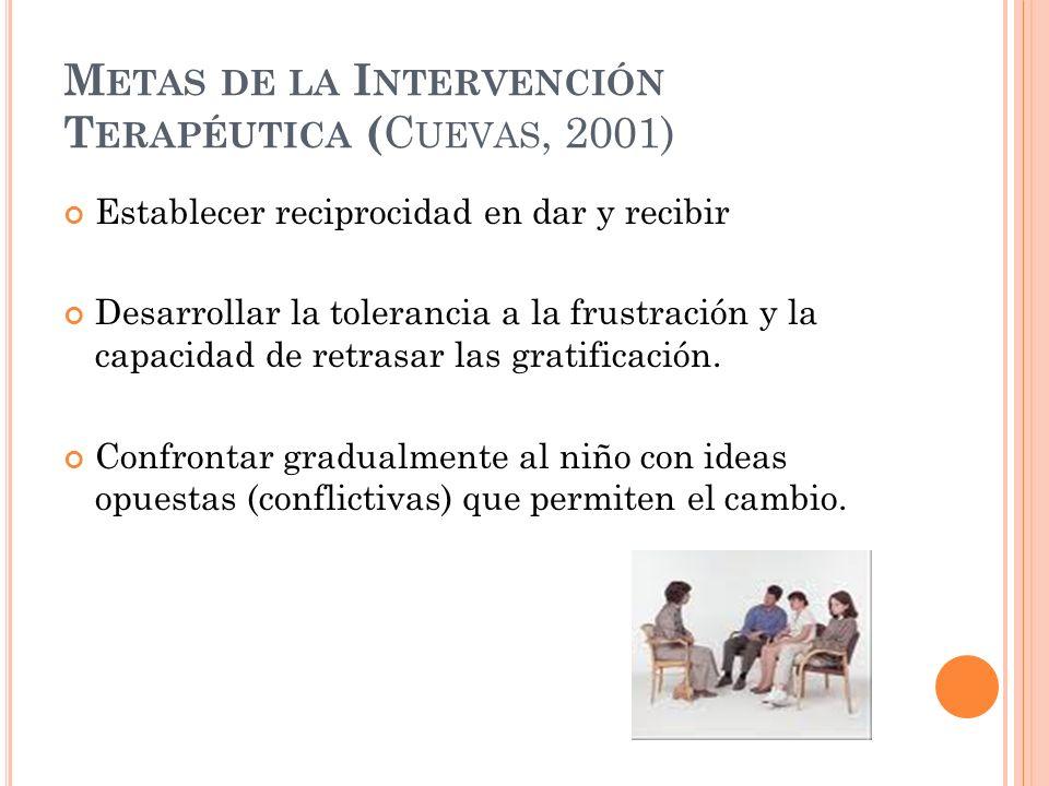 M ETAS DE LA I NTERVENCIÓN T ERAPÉUTICA ( C UEVAS, 2001) Establecer reciprocidad en dar y recibir Desarrollar la tolerancia a la frustración y la capa