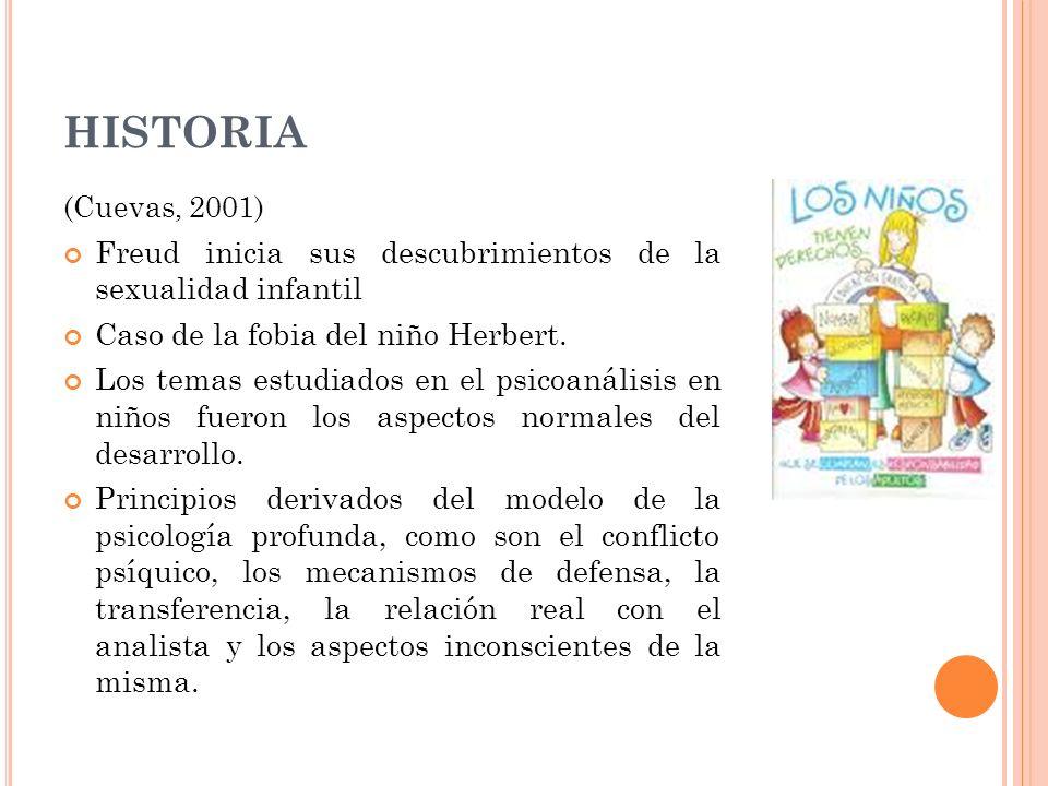 HISTORIA (Cuevas, 2001) Freud inicia sus descubrimientos de la sexualidad infantil Caso de la fobia del niño Herbert. Los temas estudiados en el psico