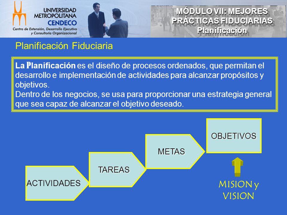PLANIFICACIÓN COORDINACIÓN ORGANIZACIÓN CONTROLDIRECCIÓN o POLITICAS Módulo VII: Planificación Fiduciaria