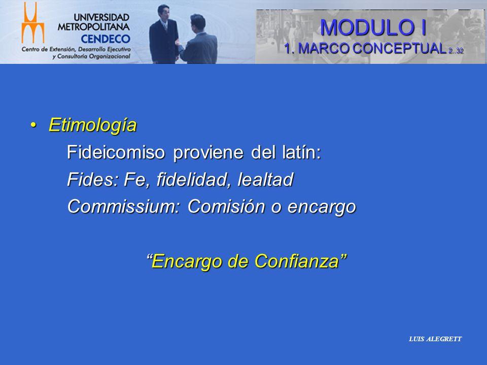 EtimologíaEtimología Fideicomiso proviene del latín: Fideicomiso proviene del latín: Fides: Fe, fidelidad, lealtad Fides: Fe, fidelidad, lealtad Commi