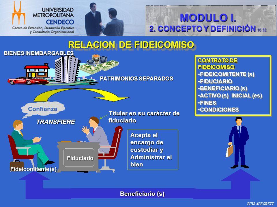 RELACION DE FIDEICOMISO BIENES INEMBARGABLES TRANSFIERE TRANSFIERE Titular en su carácter de fiduciario Acepta el encargo de custodiar y Administrar e