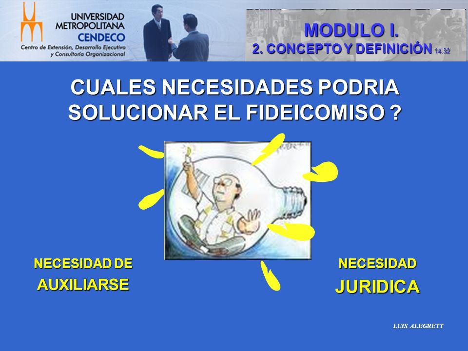 CUALES NECESIDADES PODRIA SOLUCIONAR EL FIDEICOMISO ? NECESIDAD DE AUXILIARSE NECESIDADJURIDICA MODULO I. 2. CONCEPTO Y DEFINICIÓN 14.32 LUIS ALEGRETT