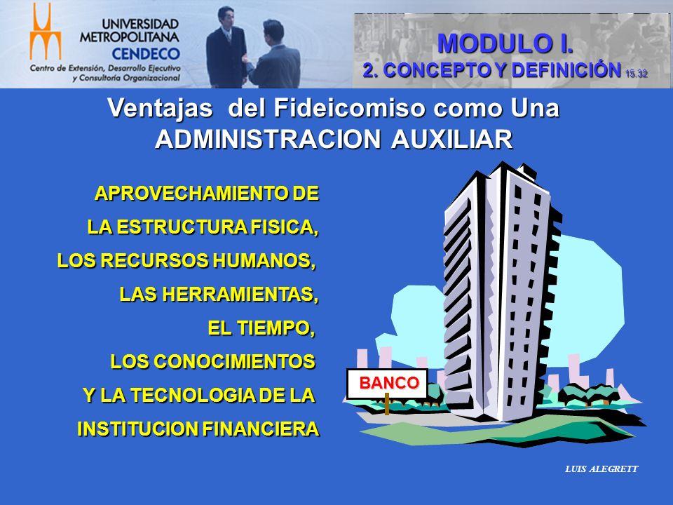 BANCO APROVECHAMIENTO DE LA ESTRUCTURA FISICA, LOS RECURSOS HUMANOS, LAS HERRAMIENTAS, LAS HERRAMIENTAS, EL TIEMPO, LOS CONOCIMIENTOS Y LA TECNOLOGIA