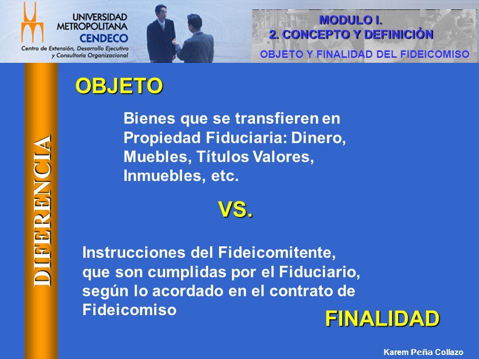 Karem Peña Collazo DIFERENCIAOBJETO Bienes que se transfieren en Propiedad Fiduciaria: Dinero, Muebles, Títulos Valores, Inmuebles, etc. Instrucciones