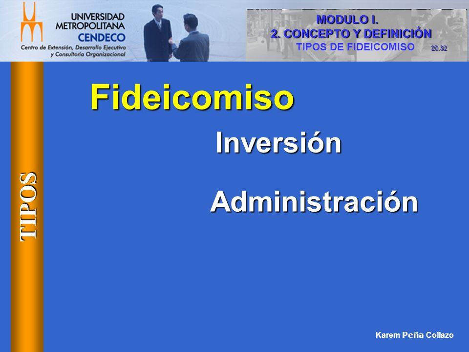 Karem Peña Collazo TIPOS Fideicomiso Administración Inversión MODULO I. MODULO I. 2. CONCEPTO Y DEFINICIÓN 2. CONCEPTO Y DEFINICIÓN 20.32 TIPOS DE FID