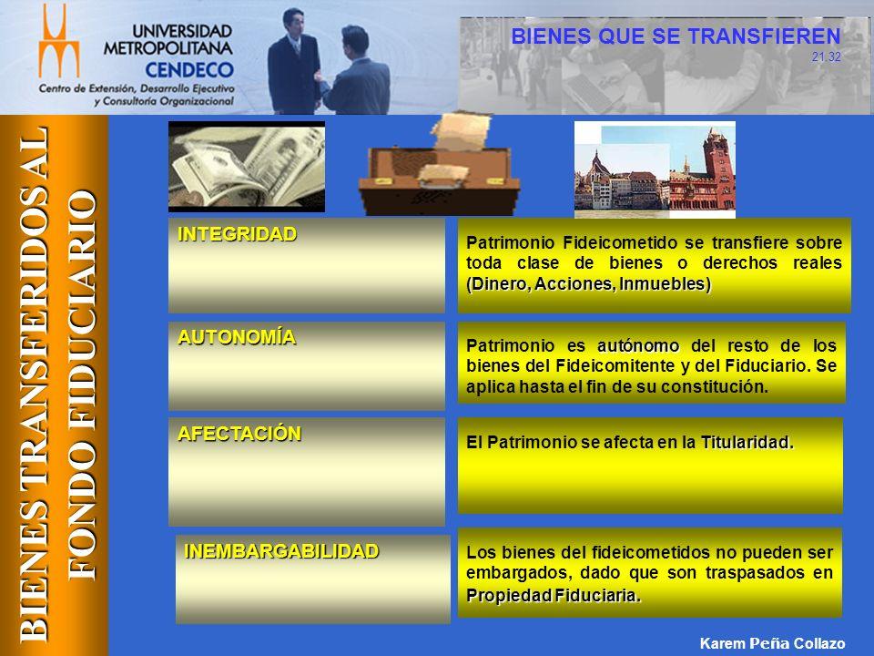 BIENES TRANSFERIDOS AL FONDO FIDUCIARIO (Dinero, Acciones, Inmuebles) Patrimonio Fideicometido se transfiere sobre toda clase de bienes o derechos rea