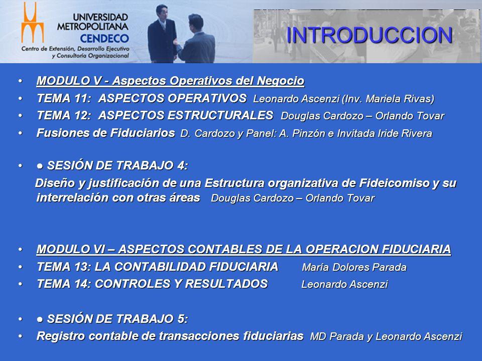 MODULO V - Aspectos Operativos del NegocioMODULO V - Aspectos Operativos del Negocio TEMA 11: ASPECTOS OPERATIVOS Leonardo Ascenzi (Inv. Mariela Rivas