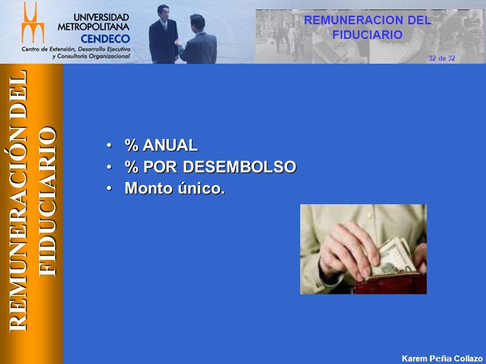 Karem Peña Collazo REMUNERACIÓN DEL FIDUCIARIO % ANUAL% ANUAL % POR DESEMBOLSO% POR DESEMBOLSO Monto único.Monto único. REMUNERACION DEL FIDUCIARIO 32