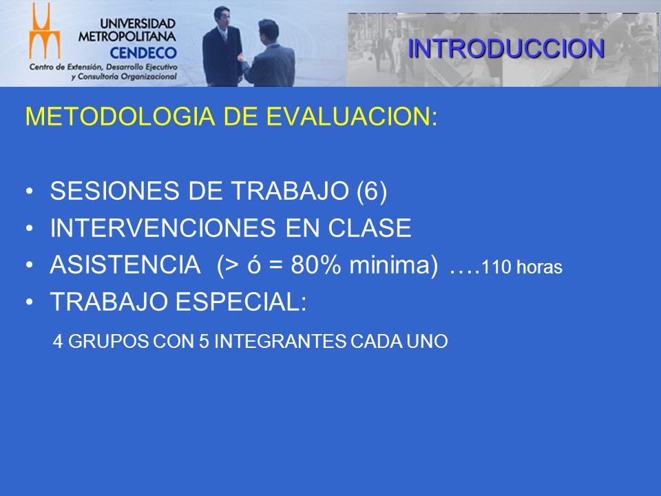INTRODUCCION METODOLOGIA DE EVALUACION: SESIONES DE TRABAJO (6) INTERVENCIONES EN CLASE ASISTENCIA (> ó = 80% minima) …. 110 horas TRABAJO ESPECIAL: 4