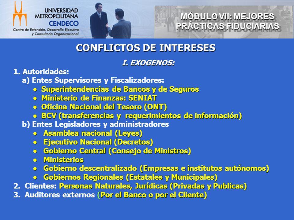 CONFLICTOS DE INTERESES I. EXOGENOS: 1. Autoridades: a) Entes Supervisores y Fiscalizadores: Superintendencias de Bancos y de Seguros Superintendencia