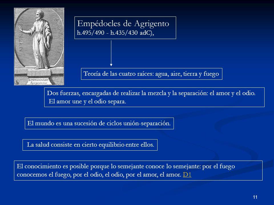 11 Empédocles de Agrigento h.495/490 - h.435/430 adC), Teoría de las cuatro raíces: agua, aire, tierra y fuego Dos fuerzas, encargadas de realizar la mezcla y la separación: el amor y el odio.
