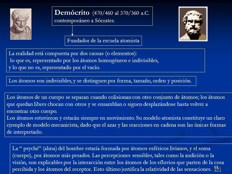 13 Demócrito (470/460 al 370/360 a.C. contemporáneo a Sócrates. Fundador de la escuela atomista La realidad está compuesta por dos causas (o elementos