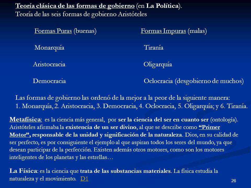 26 Teoría clásica de las formas de gobierno (en La Política). Teoría de las seis formas de gobierno Aristóteles Formas Puras (buenas)Formas Impuras (m