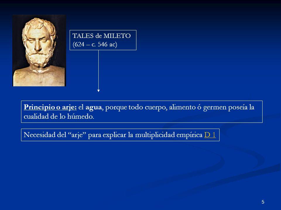 5 TALES de MILETO (624 – c.