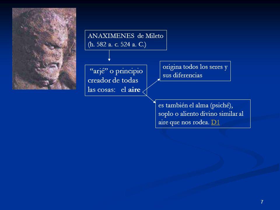 7 ANAXIMENES de Mileto (h. 582 a. c. 524 a. C.) arjé o principio creador de todas las cosas: el aire origina todos los seres y sus diferencias es tamb