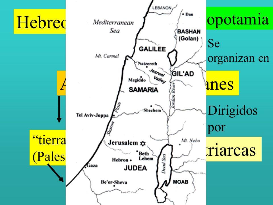 Hebreos Antes 2000 ac Se instalan en la Mesopotamia Se organizan en Clanes Dirigidos por Patriarcas uno Abraham Por mandato de Dios se dirige a tierra