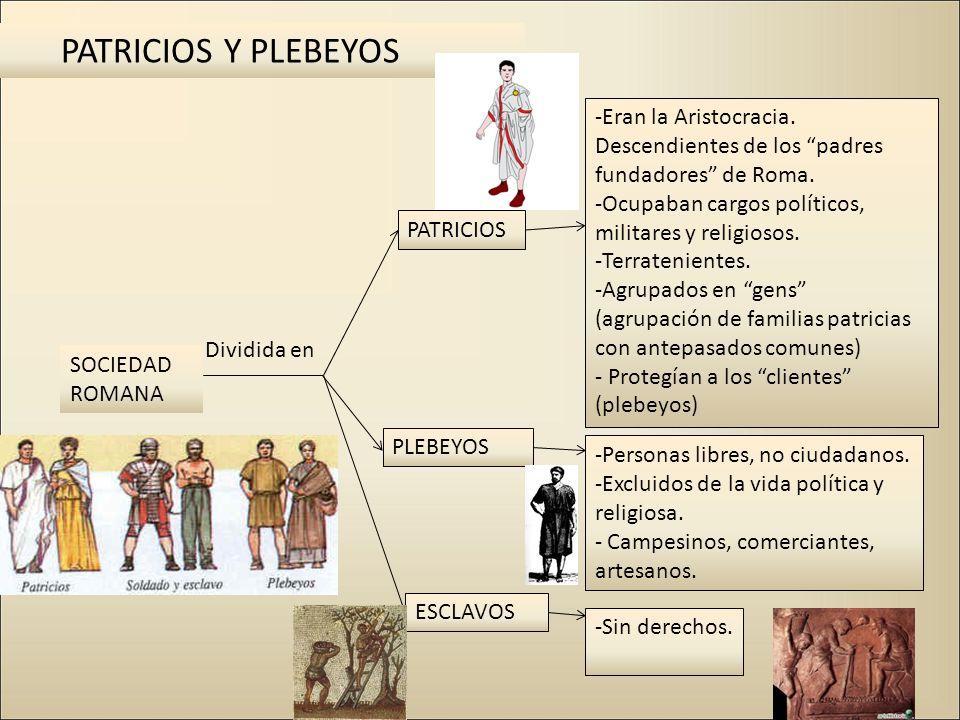 Dividida en PATRICIOS PLEBEYOS ESCLAVOS -Eran la Aristocracia. Descendientes de los padres fundadores de Roma. -Ocupaban cargos políticos, militares y