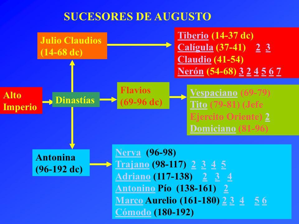 SUCESORES DE AUGUSTO Alto Imperio Dinastías Julio Claudios (14-68 dc) Flavios (69-96 dc) Antonina (96-192 dc) TiberioTiberio (14-37 dc) Calígula (37-4
