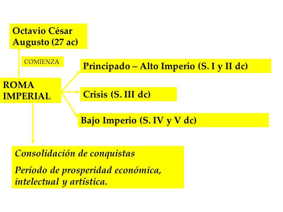 ROMA IMPERIAL Octavio César Augusto (27 ac) Principado – Alto Imperio (S. I y II dc) Crisis (S. III dc) Bajo Imperio (S. IV y V dc) Consolidación de c