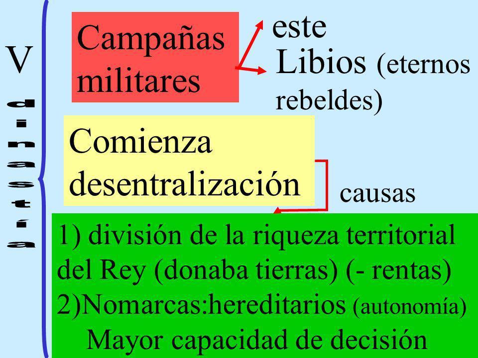 V Campañas militares este Libios (eternos rebeldes) Comienza desentralización causas 1) división de la riqueza territorial del Rey (donaba tierras) (-