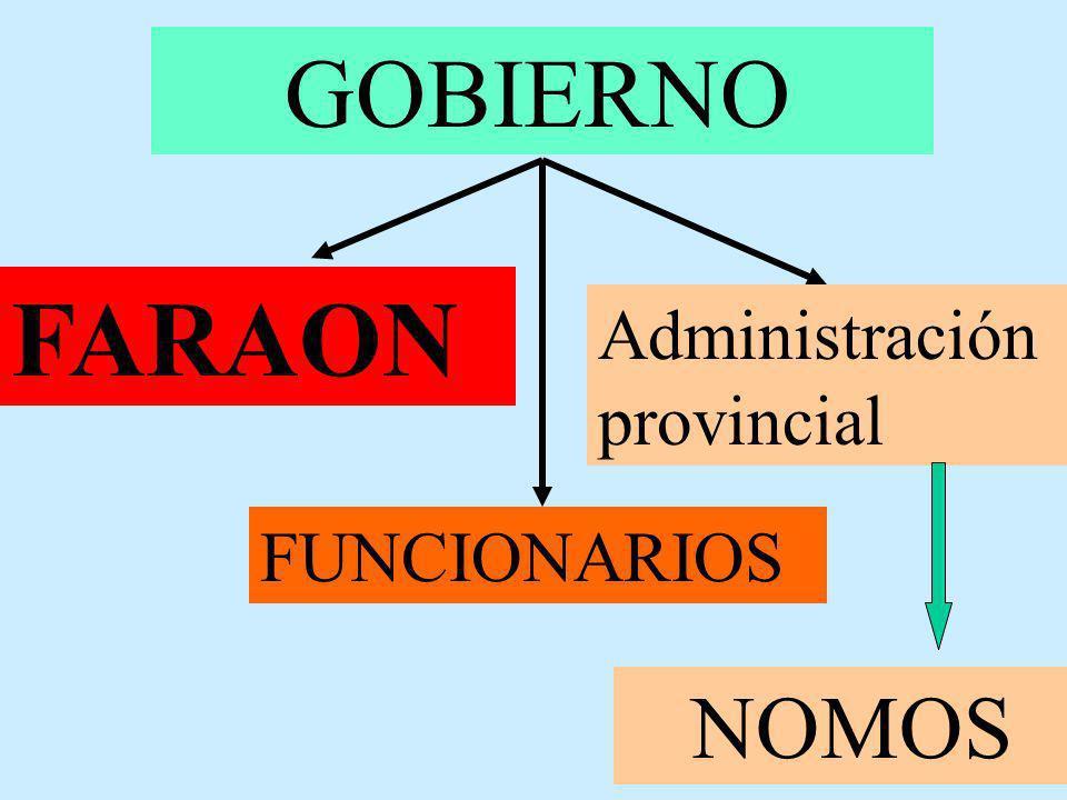GOBIERNO FARAON FUNCIONARIOS Administración provincial NOMOS