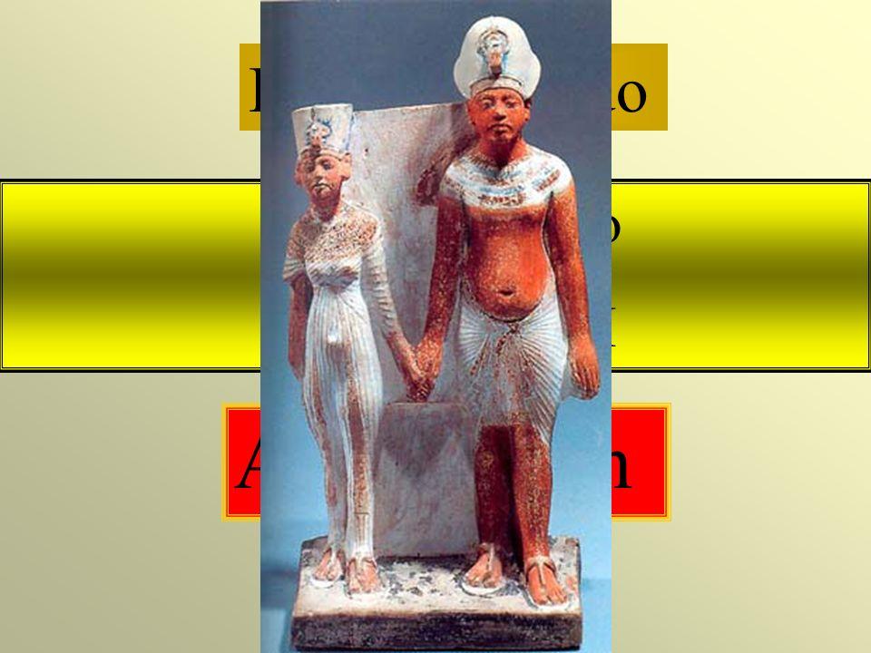 Amen-Hotep IV 6 ó 7 año de reinado Cambia de nombre Akhen-Aton capital Akhetaton (Amarna) efectúa Revolución Religiosa Humanizar al Faraón dios Aton (disco solar) Ataque a Sacerdotes de Amón Cambio cultural artístico naturalismo Otro factor Disolución cultura egipcia tradicional debilitamiento
