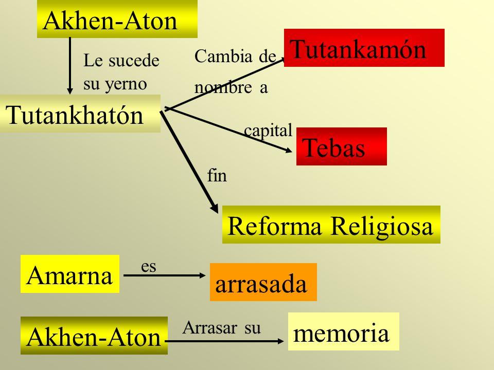 Horemheb (jefe del ejército) Asume como Faraón Reorganizar el Reino - Destruir santuarios de Aton - Restablecer a Amón - Persecusión política y religiosa.