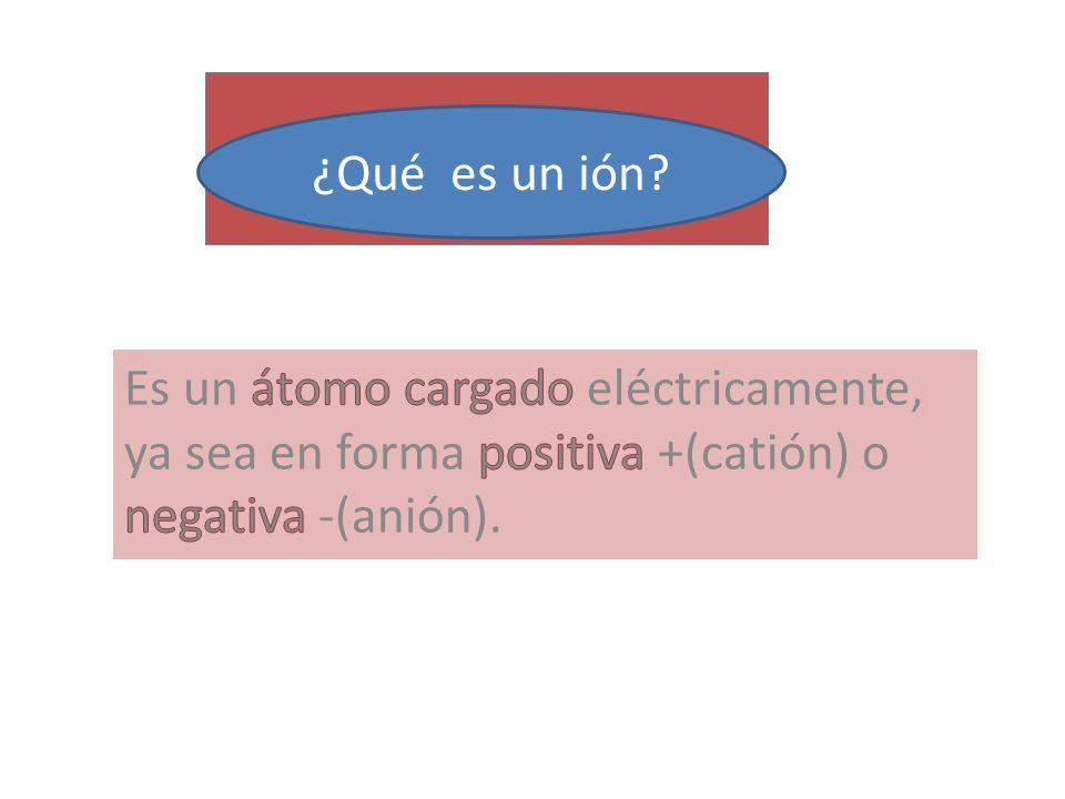 ¿¿¡¿ ¿Qué es un ión?