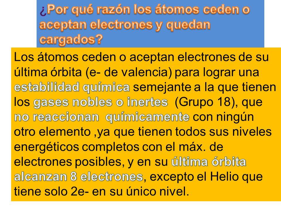 Electrones de la última órbita completos con 8