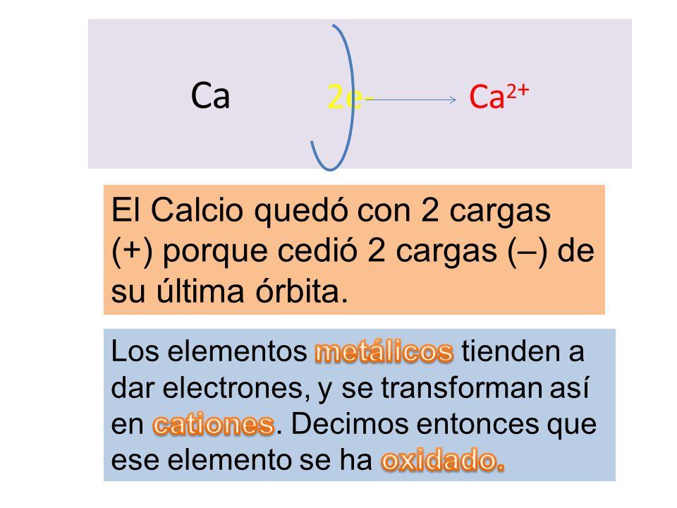 Ca 2e- Ca 2 + El Calcio quedó con 2 cargas (+) porque cedió 2 cargas (–) de su última órbita.