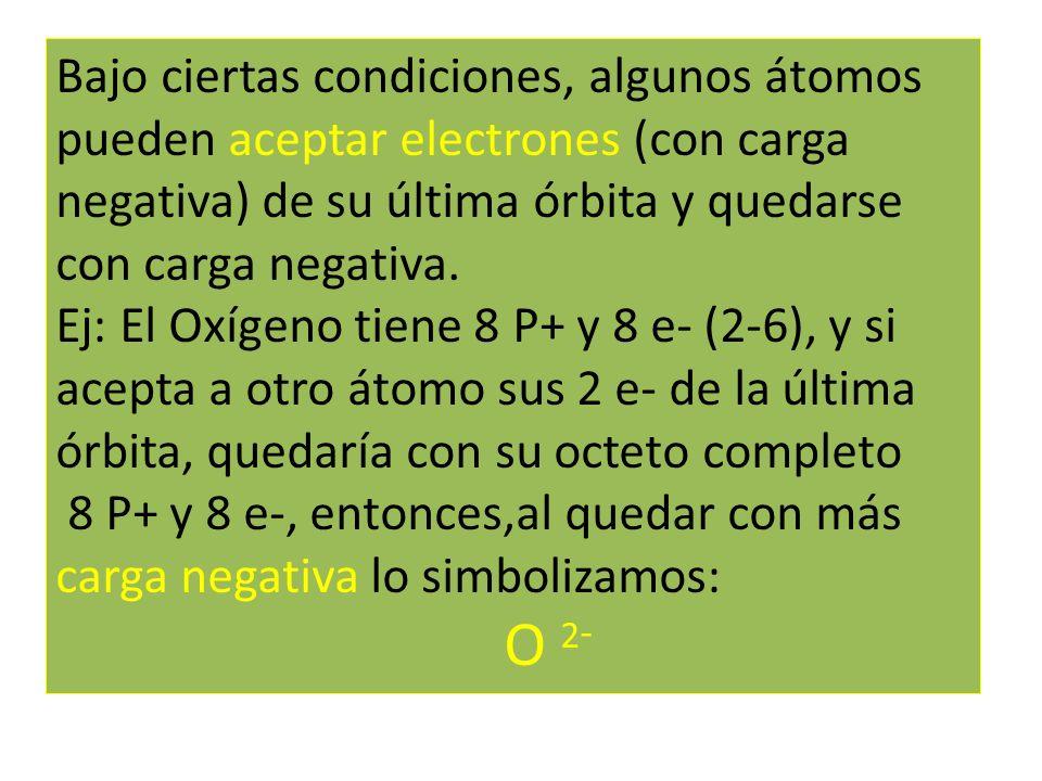 Bajo ciertas condiciones, algunos átomos pueden aceptar electrones (con carga negativa) de su última órbita y quedarse con carga negativa. Ej: El Oxíg