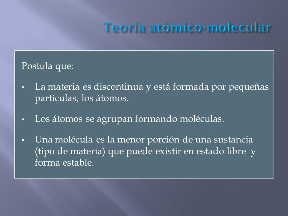 Postula que: La materia es discontinua y está formada por pequeñas partículas, los átomos. Los átomos se agrupan formando moléculas. Una molécula es l