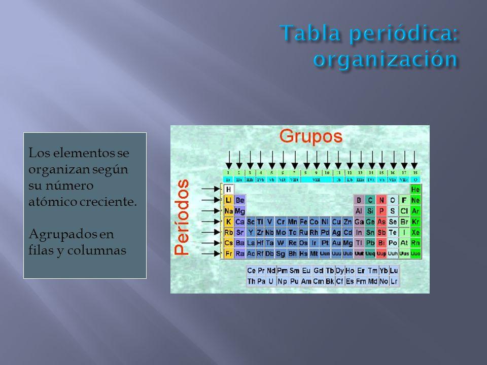 Los elementos se organizan según su número atómico creciente. Agrupados en filas y columnas