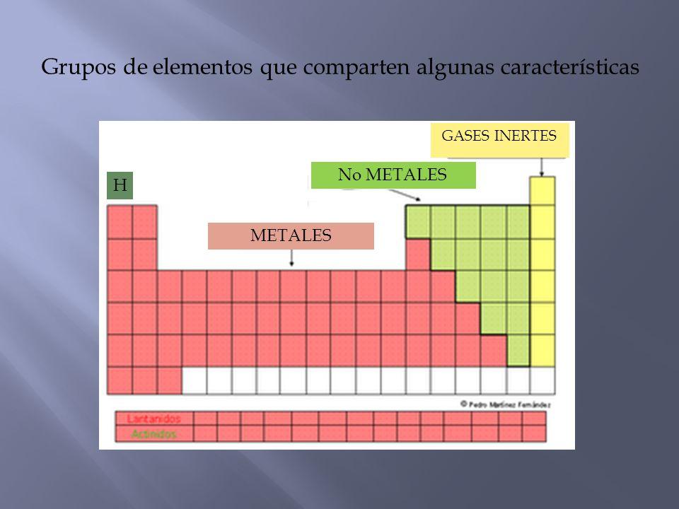 H METALES GASES INERTES No METALES Grupos de elementos que comparten algunas características