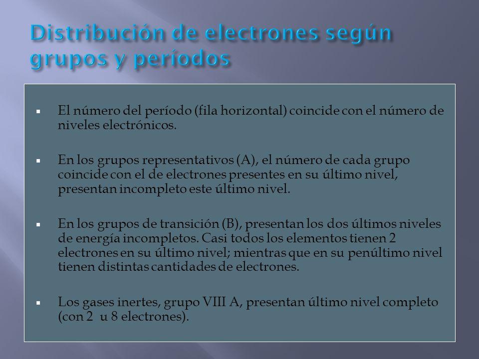 El número del período (fila horizontal) coincide con el número de niveles electrónicos. En los grupos representativos (A), el número de cada grupo coi