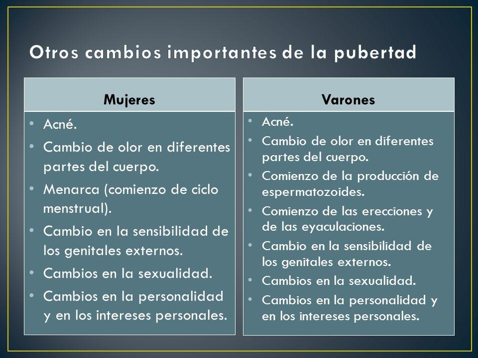 Mujeres Acné. Cambio de olor en diferentes partes del cuerpo. Menarca (comienzo de ciclo menstrual). Cambio en la sensibilidad de los genitales extern