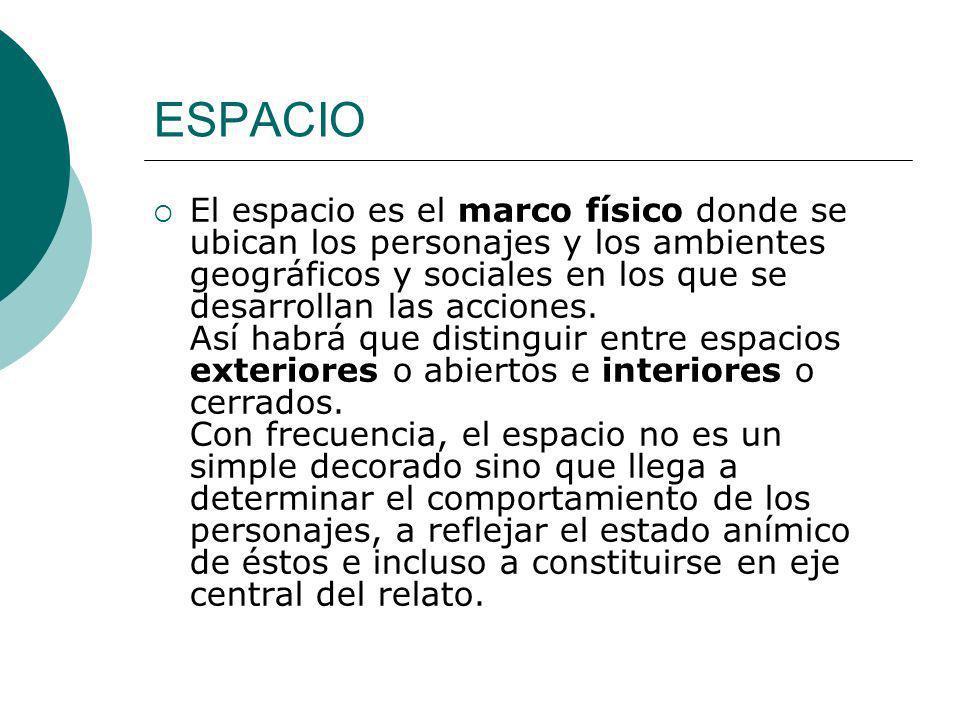ESPACIO El espacio es el marco físico donde se ubican los personajes y los ambientes geográficos y sociales en los que se desarrollan las acciones. As