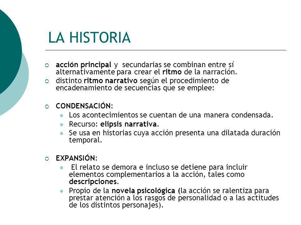 LA HISTORIA acción principal y secundarias se combinan entre sí alternativamente para crear el ritmo de la narración. distinto ritmo narrativo según e