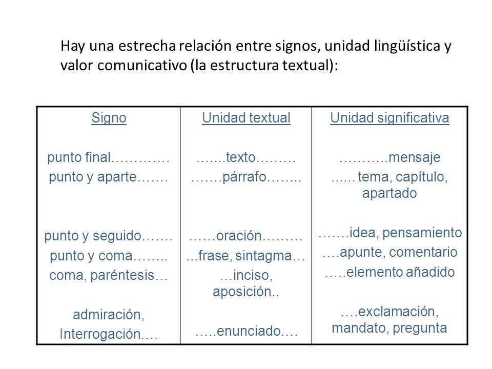 Hay una estrecha relación entre signos, unidad lingüística y valor comunicativo (la estructura textual): Signo punto final…………. punto y aparte……. punt