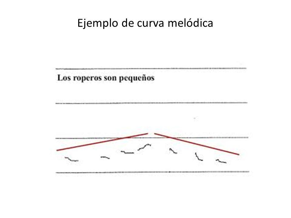Ejemplo de curva melódica