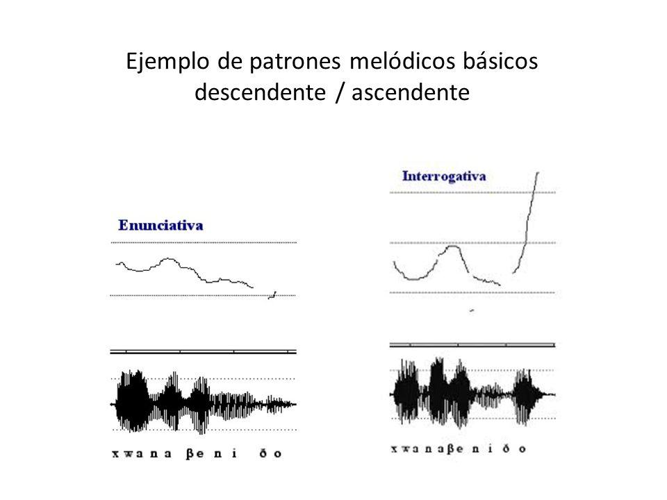 Sobre el concepto de patrón melódico A pesar de la variación individual, la entonación sigue patrones melódicos regulares para cada lengua.
